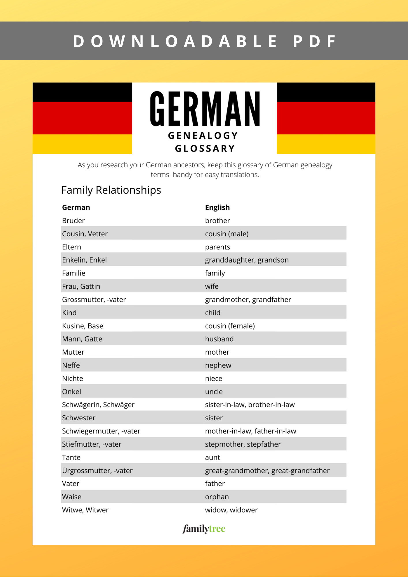 Free German Genealogy Terms Reference Charts In 2020 Genealogy Family Tree Research Family Tree Genealogy