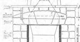 Resultado de imagen de medidas en azotea de chimeneas