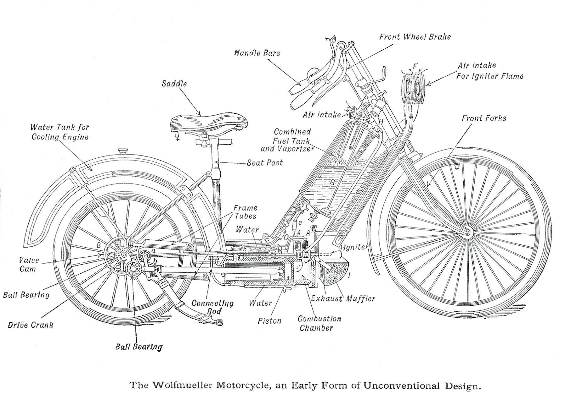 1894 Hildebrand Wolfmller Diagram Motorcycle Wikipedia The Harley Davidson Exhaust Free Encyclopedia
