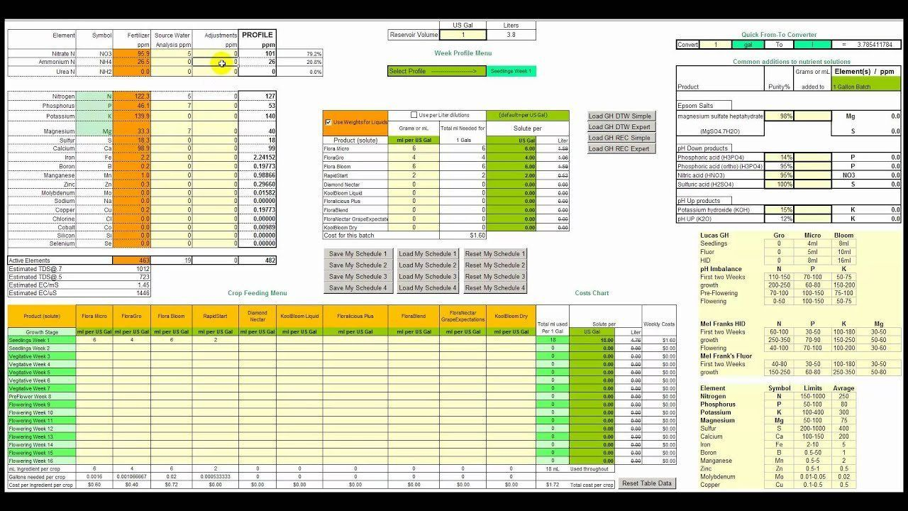 Fertilizer Calculator Spreadsheet Modern Design Spreadsheet Template Spreadsheet Calculator [ 720 x 1280 Pixel ]