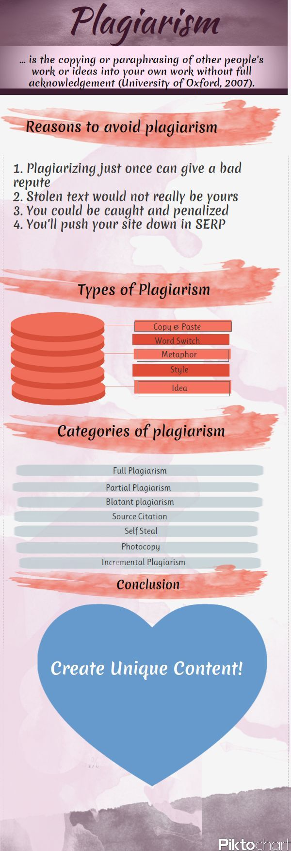 Educational Infographic Reason To Avoid Plagiarism Visual Ly Infographicnow Com Your Number One Source For Daily Creativity Information Literacy A Paraphrase Only An Usa Citizen Understand
