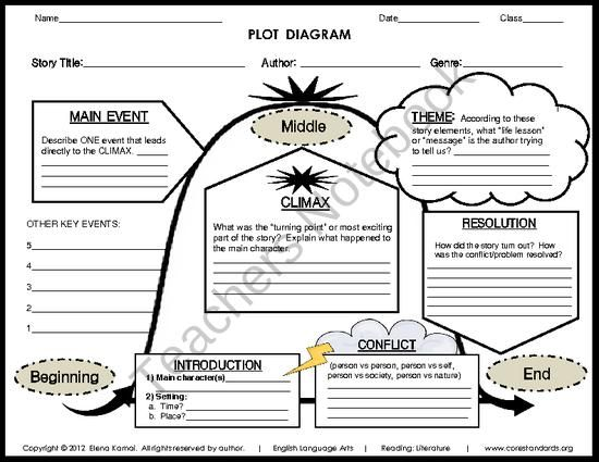 FREEBIE Advanced Plot Diagram from How~2~Teacher on