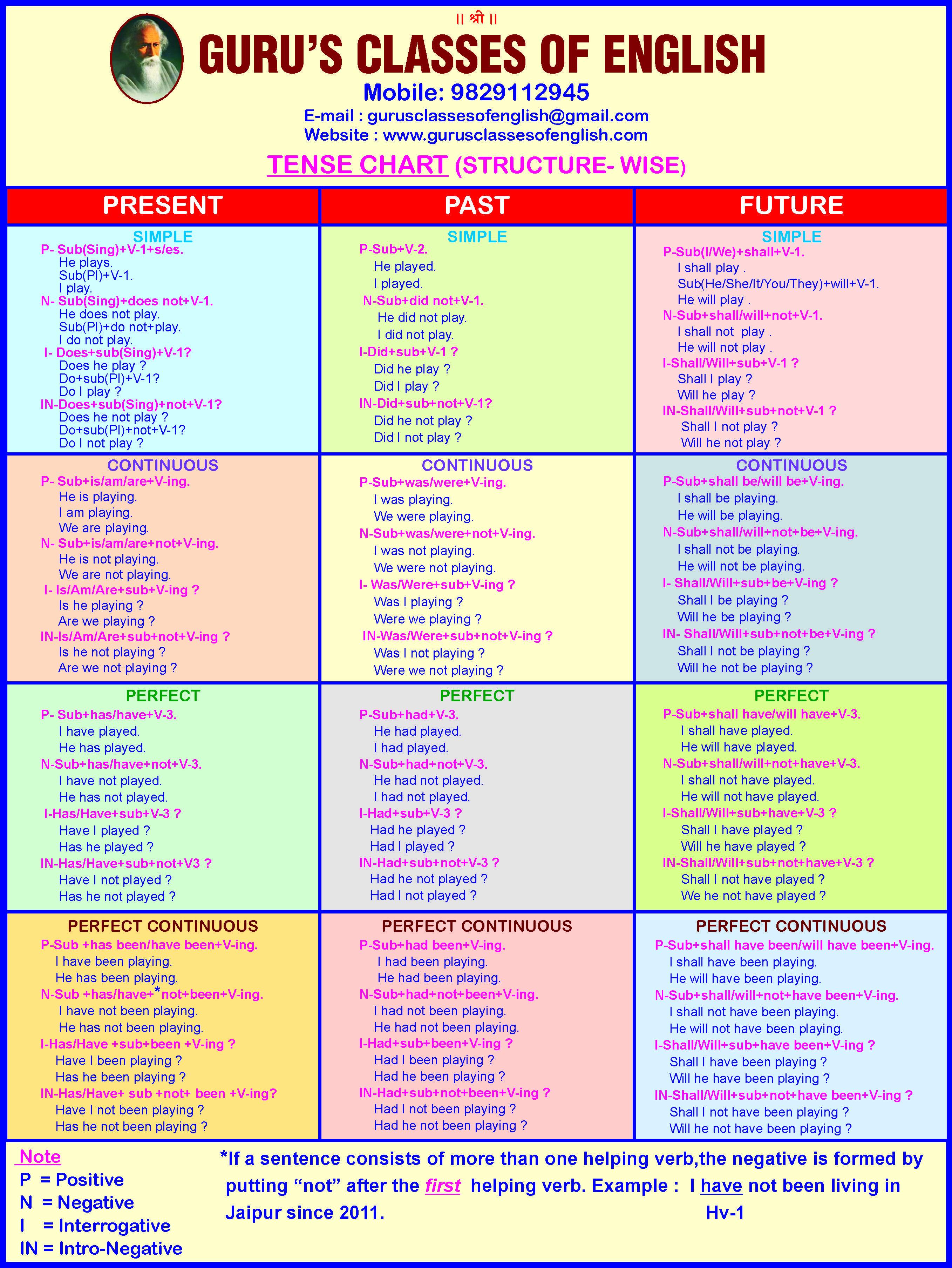 44 Sounds Phonics Class Resources