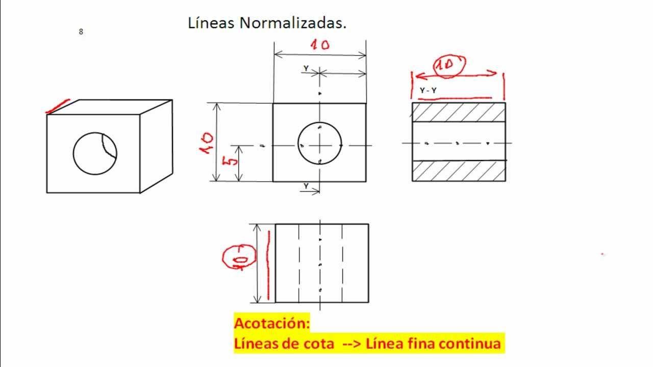 Dibujo Tecnico Normalizacion Tipos De Lineas Ejemplo Tipos De Lineas Tecnicas De Dibujo Los Tipitos