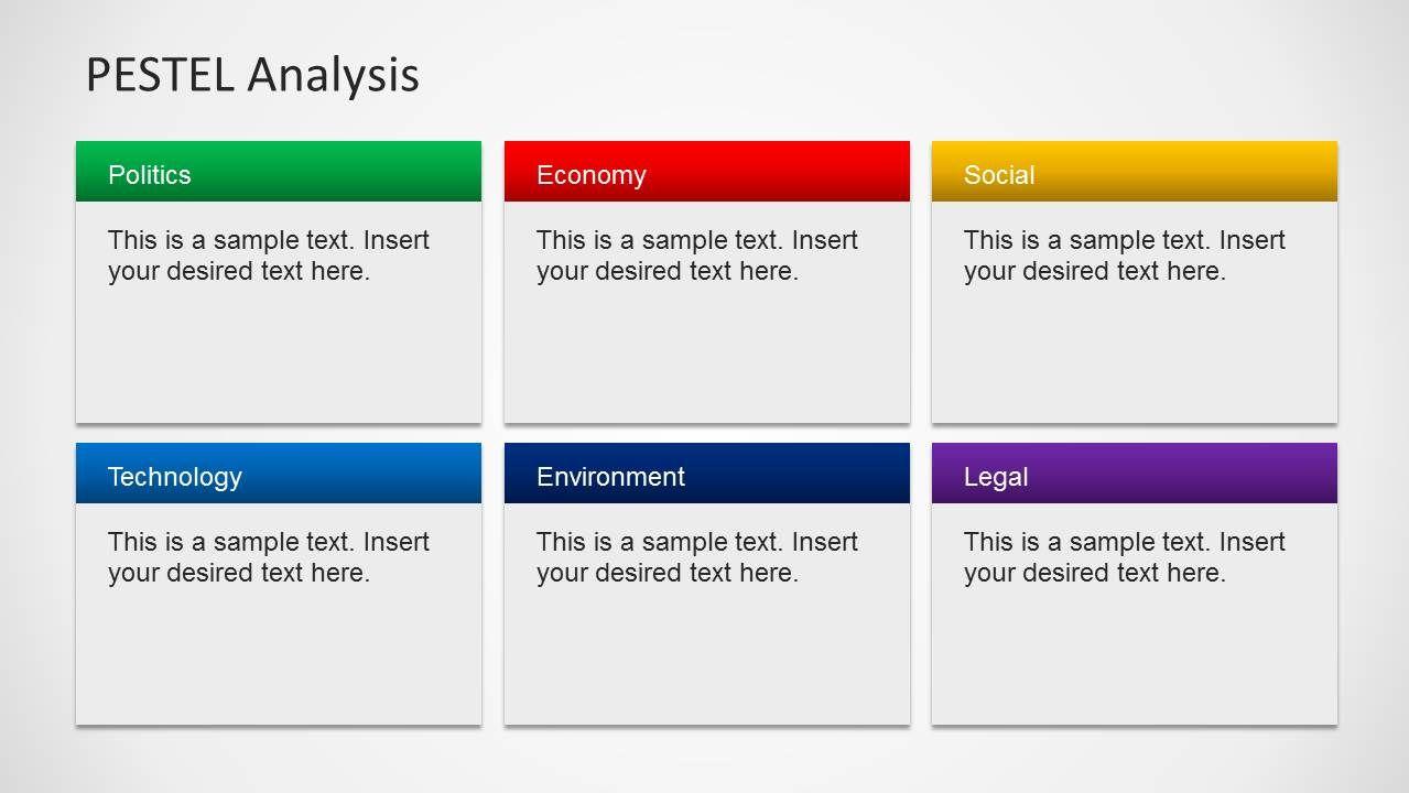 Pestel Analysis Powerpoint Template For Pestel Analysis Template