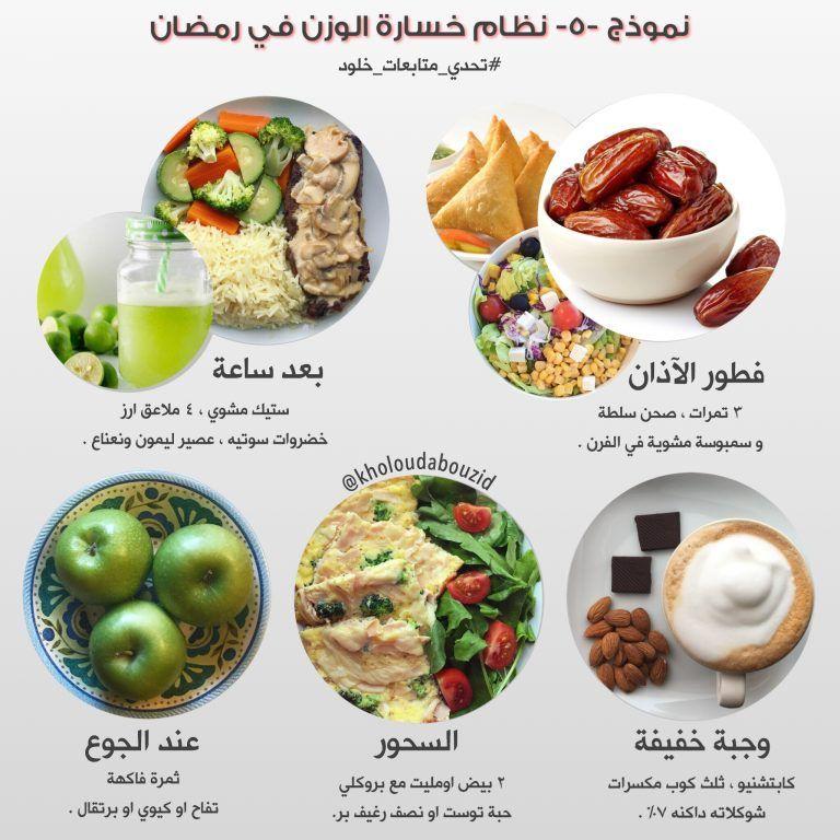 نظام صحي لخسارة الوزن في رمضان خلود ابوزيد Health Facts Food Healthy Juice Recipes Health Fitness Food