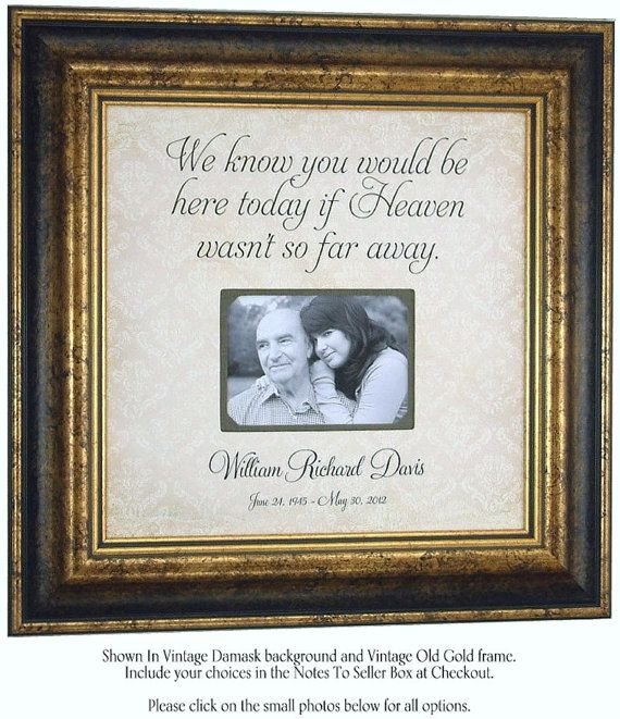 Personalized Memorial Frame In Memory Of Picture Frame Remembrance