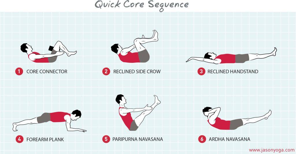 Yoga Blog Poses Sequences Yoga Teaching Advice Jason Crandell Yoga Sequences Yoga Poses Vinyasa Yoga