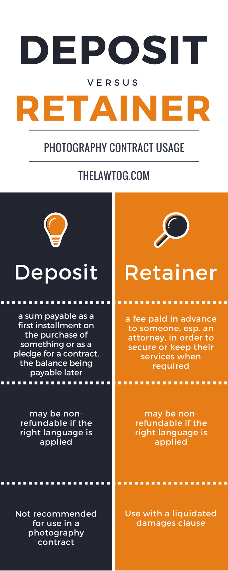 To Use Deposit Or Retainer In Your Photography Contract