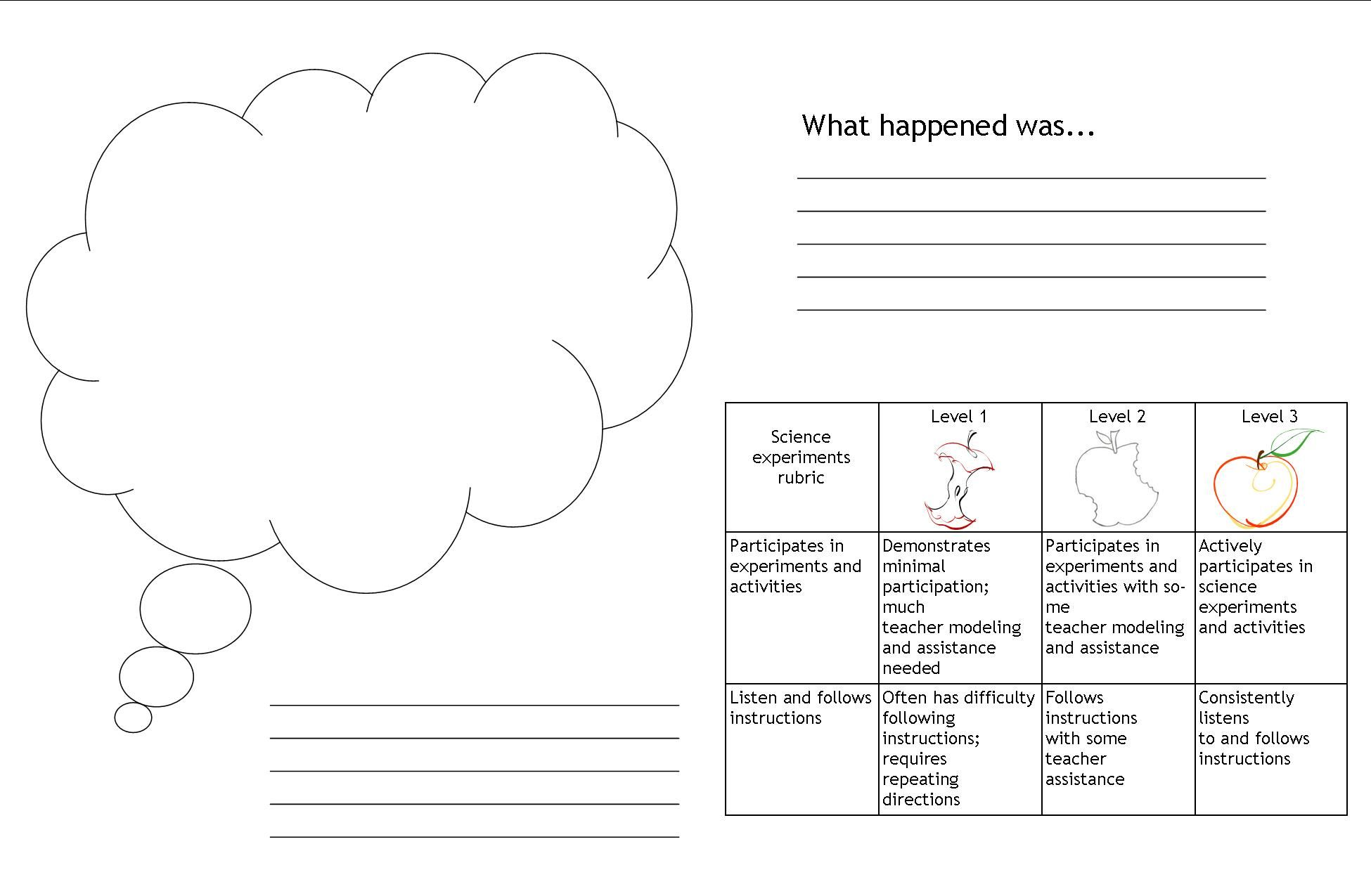 Rubric To Assess A Science Experiment Aygroup