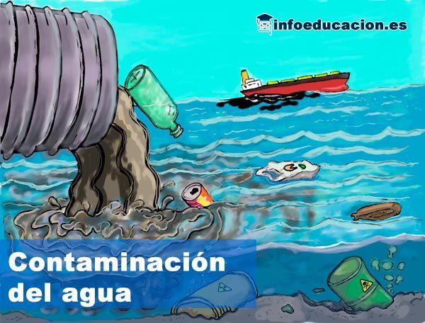 Contaminacion Del Agua Explicada Para Ninos De Primaria Contaminacion Del Agua Contaminacion Ambiental Para Ninos Tipos De Contaminacion
