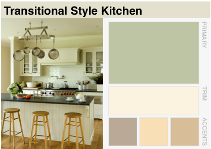 February Style Week: Decorating a Transitional Style Kitchen