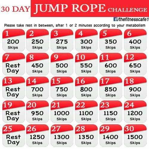 30 Day Jump Rope Challenge Jump Rope Challenge Workout Challenge Skipping Workout
