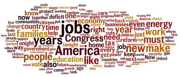 #SOTU - The Summary: Minimum Wage, Maximum Genomes, Macs, And Moar Cyber-Security    5% fewer words, slightly shorter than last year but just as hope-full. From a hike (and inflation-indexed) in the minimum wage to a 140x multiplier of genome sciences investment (now that is Keynesian awesomeness); from extending homeownership (and refinancing plans) even more to energy independence; from Apple, Ford, and CAT's US Manufacturing to Bridge-Building and infrastructure spending...