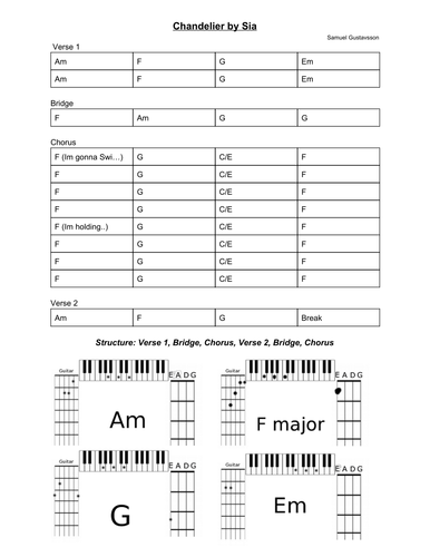 Chandelier Sia Lead Sheet For Bas Guitar And Piano Music