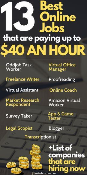15 Best Work from Home Jobs that Hire Fast & Pay G...