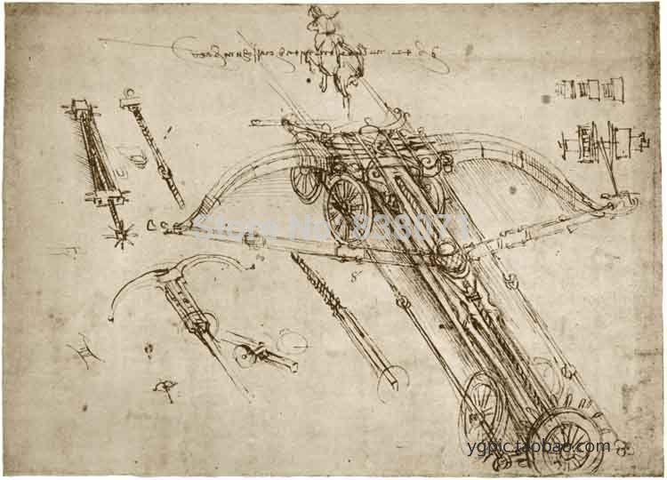 oil painting on canvas,Da vinci mechanical drawings 11 fashion - best of mechanical blueprint definition