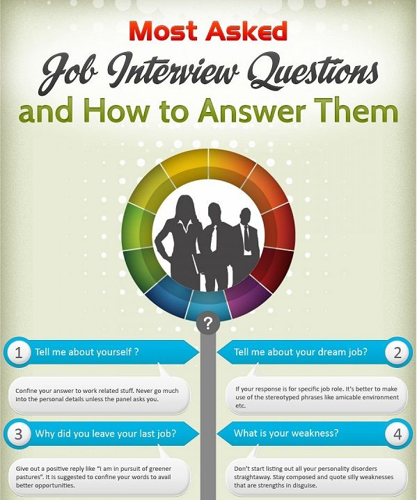 Infographic The Most Asked Job Interview Questions And How To - personality interview questions and answers