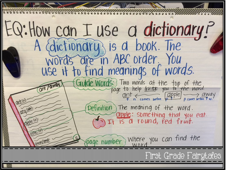 medium resolution of Some FREEBIES for teaching dictionary skills !   Dictionary skills