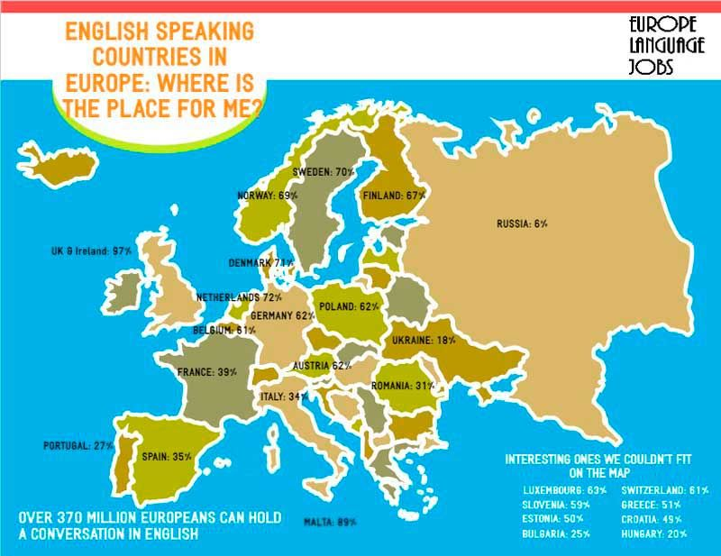 Do you want to travel/work abroad but don't speak more