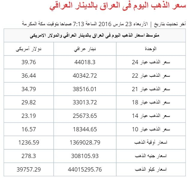 Gold Price Hijab Style Saudi Arabia Morocco Egypt Styles