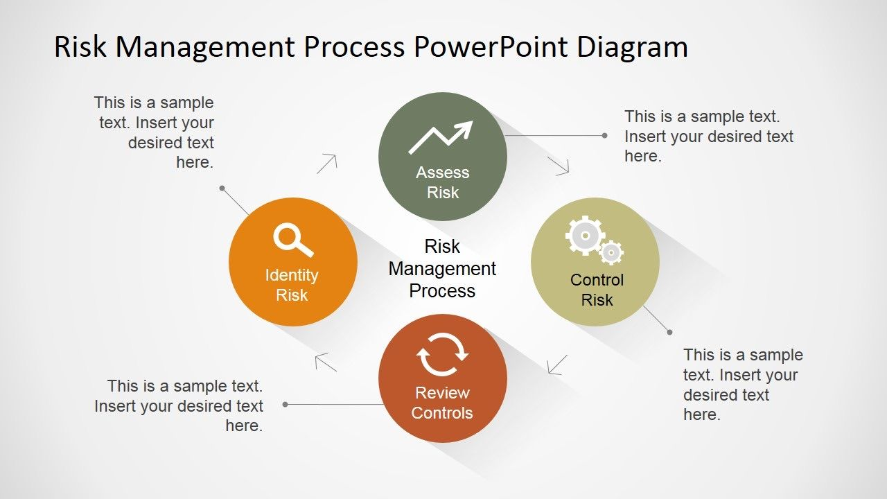 Pin by Robert Ashcroft on Diagrams (With images) Risk