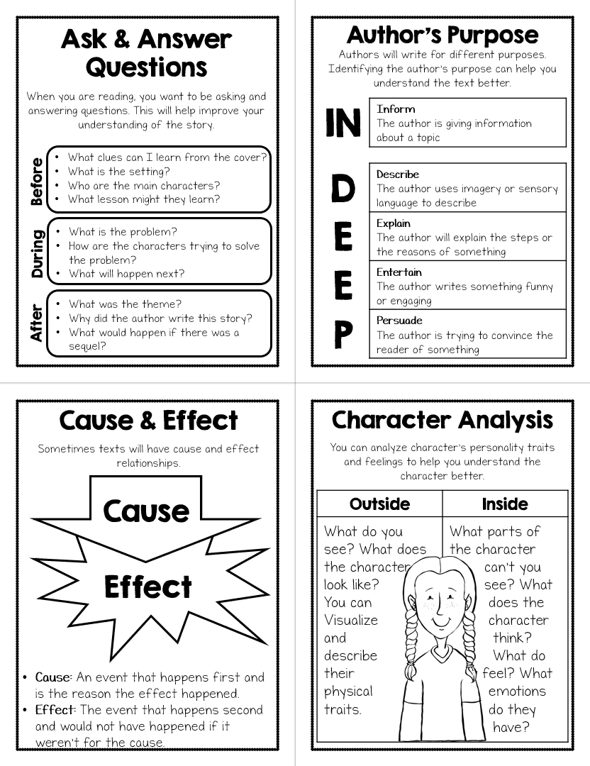 Photo of Reading Comprehension Strategy Cards