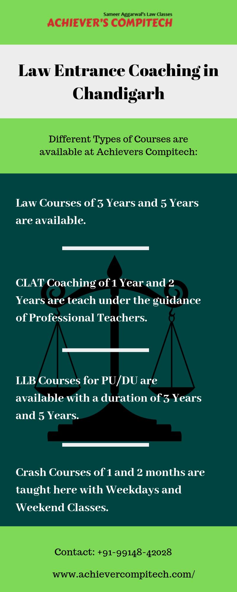 Top Clat Coaching In Chandigarh Law Courses Teaching Crash Course