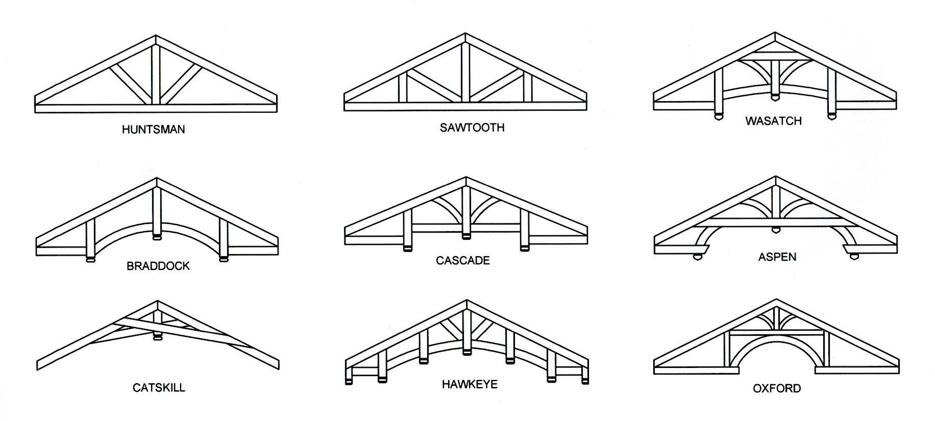 Decorative faux wood trusses made of high density for Faux wood trusses