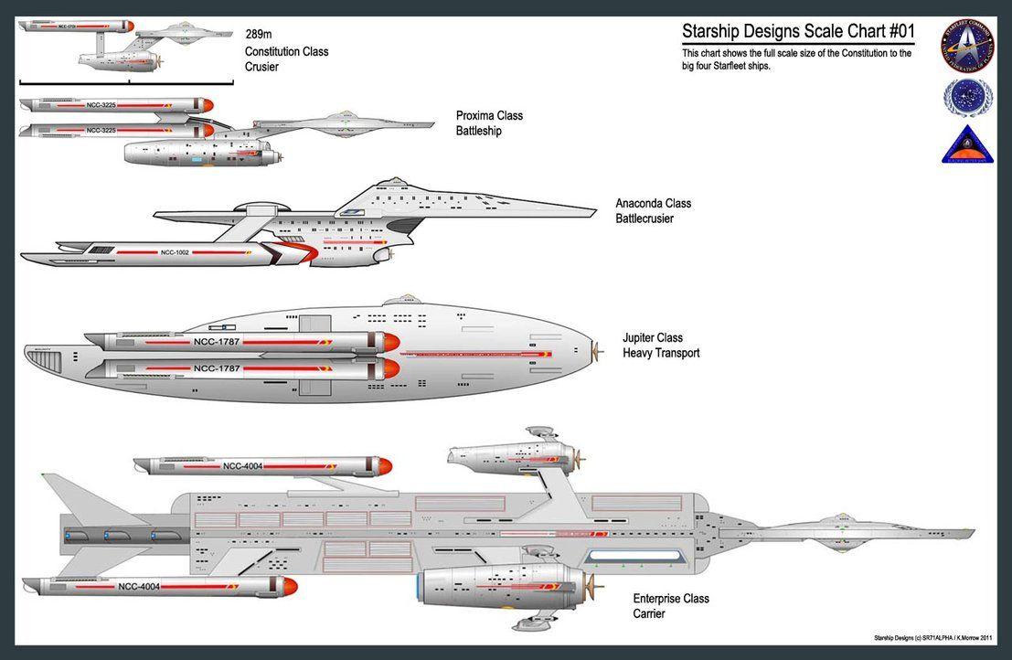 Here are some new 23rd century starships of starfleet for Wohnung star trek design
