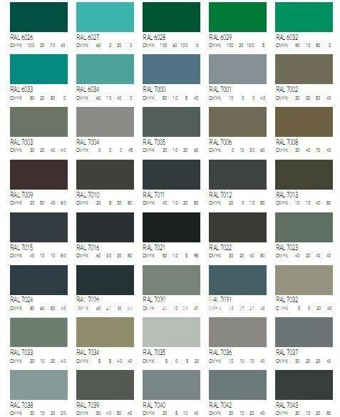 Pure Polyester Powder Coating RAL Color And High/semi/flat