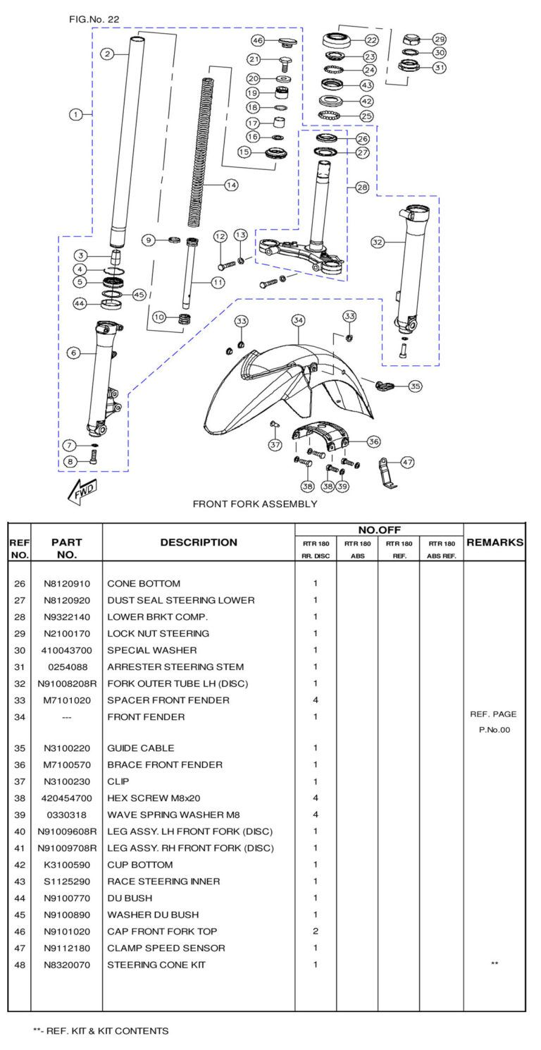 Apache Wiring Diagram F And Tvs Teamninjaz Me New