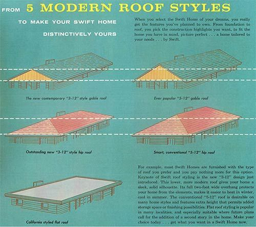 Terrific Curb Appeal Ideas From Swift Homes 1957 House Plans
