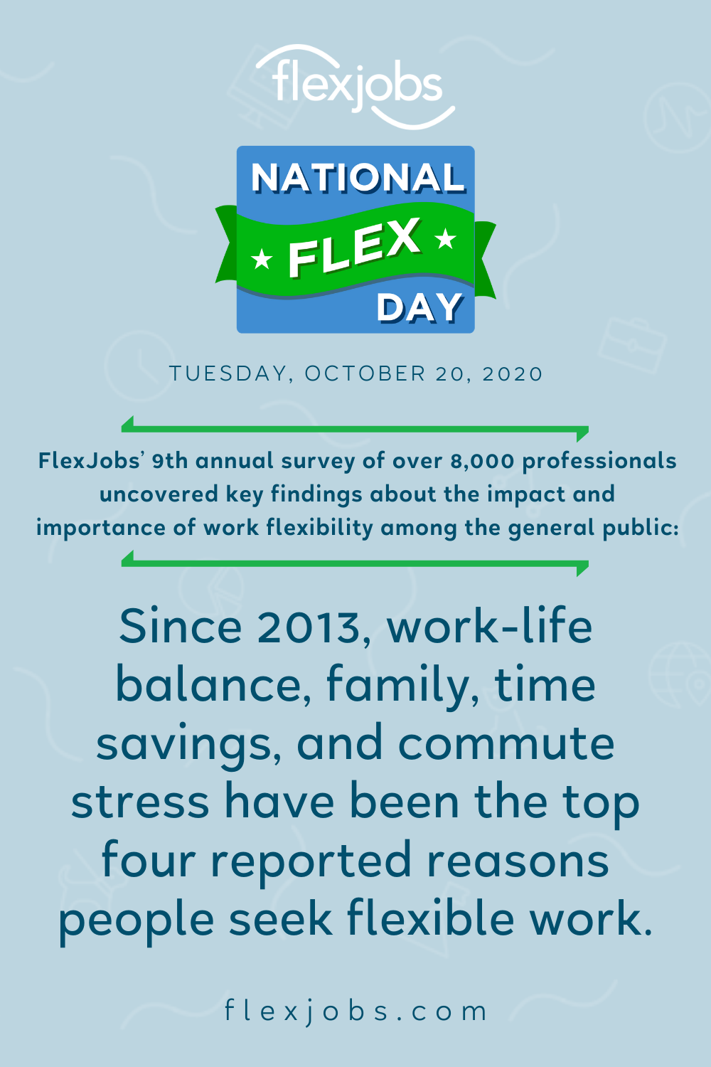 National Flex Day Stats From Flexjobs 9th Annual Super Survey Remote Jobs Work From Home Jobs Career Help