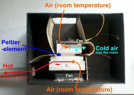 Poor Man S Peltier Air Conditioner Diy Air Conditioner
