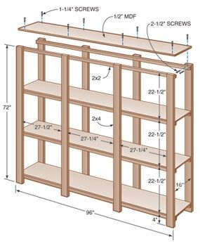 Build The Shelves From Plywood 2x4s And 2x2s In 2019