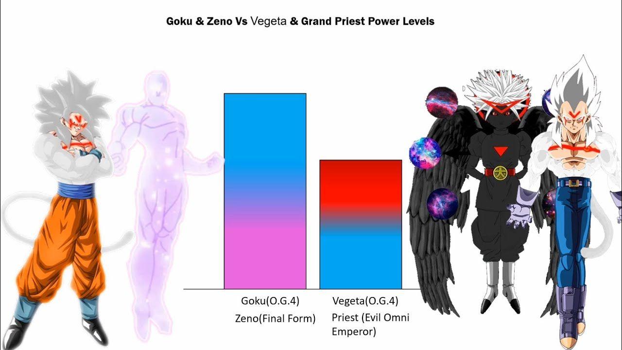Goku Zeno Vs Vegeta Grand Priest Power Levels Charliecaliph