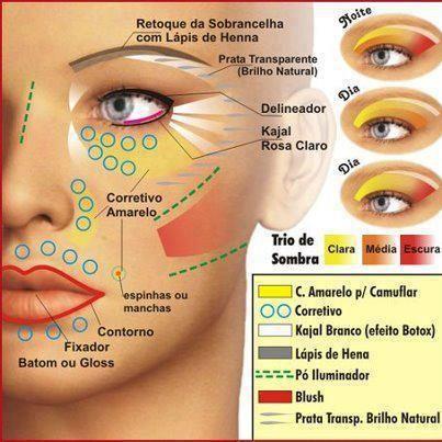 Como usar maquiagem