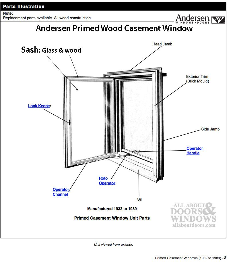 Casement Window Sash Andersen Windows Anderson