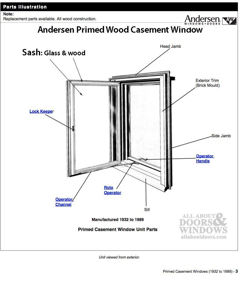 Anderson Casement Windows Casement Windows Anderson Casement