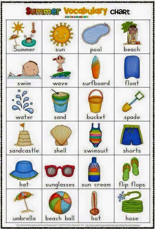 Summer vocabulary | Vocabulary cards, Learn english, Summer ...
