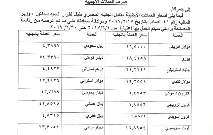 Pin On Photos From Arabeya Online Brokerage عربية اون لايــن للوساطة فى الاوراق المالية