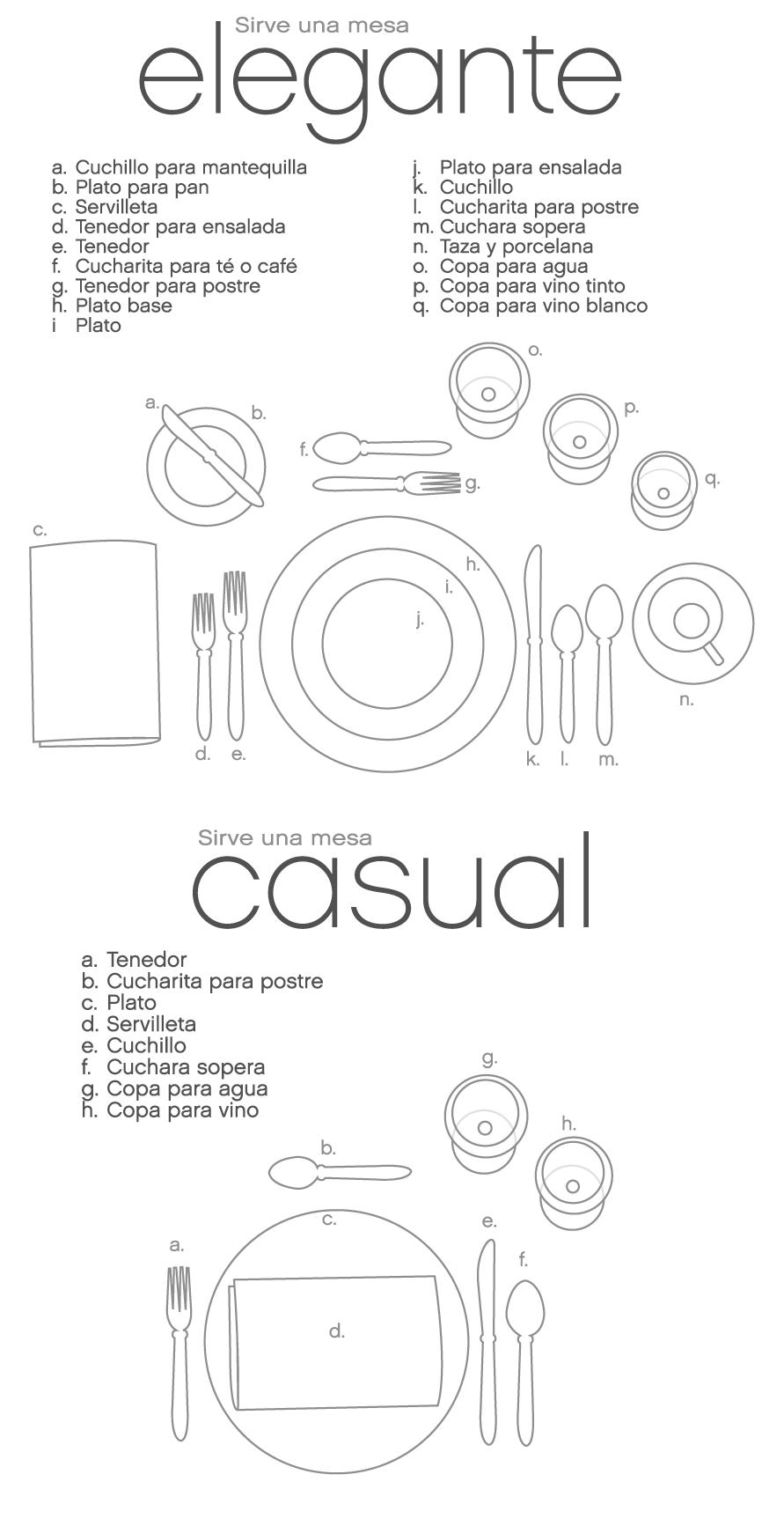 Cómo servir una mesa elegante y una mesa casual | ETIQUETA ...