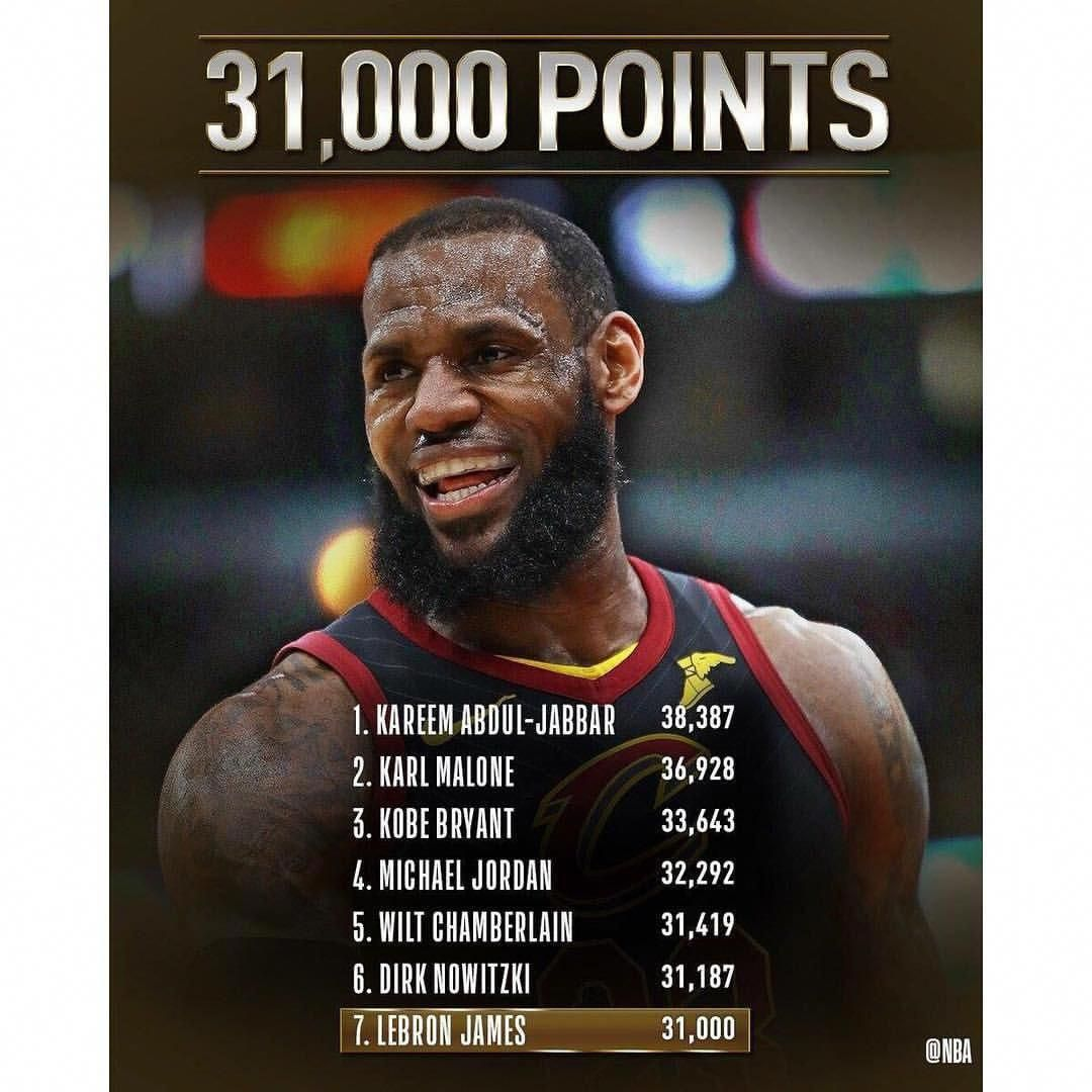 Only 7 Players In Nba History Have Reached 31 000 Points Lebron Was The Youngest To Do It 33 Years And 97 Lebron James King Lebron James Basketball Pictures