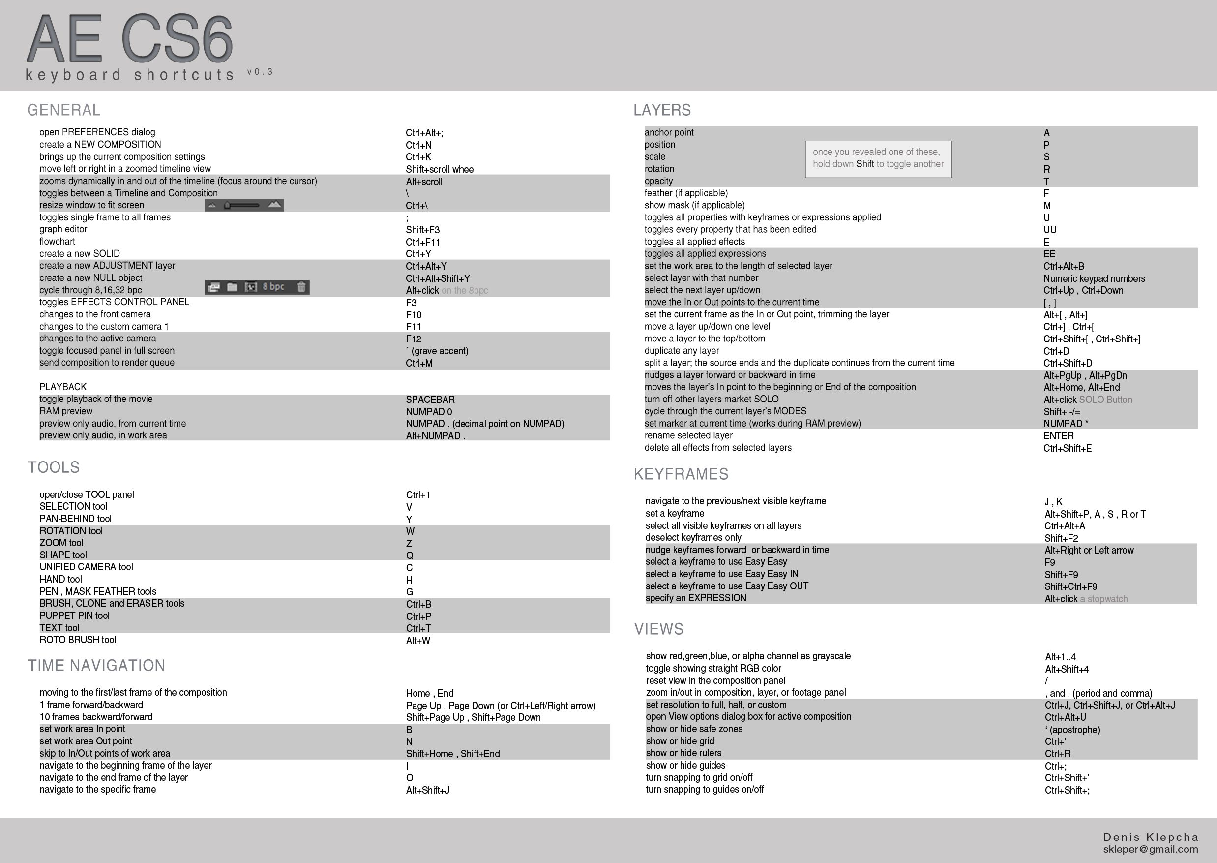 Vfx Adobe After Effects Cs6 Cheat Sheet With Images Adobe