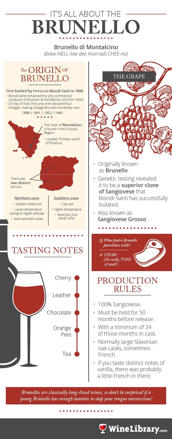Italian Winemaking Flourishes Through The Ages Vinos Y Quesos Tipos De Vino Tinto Vino Italiano