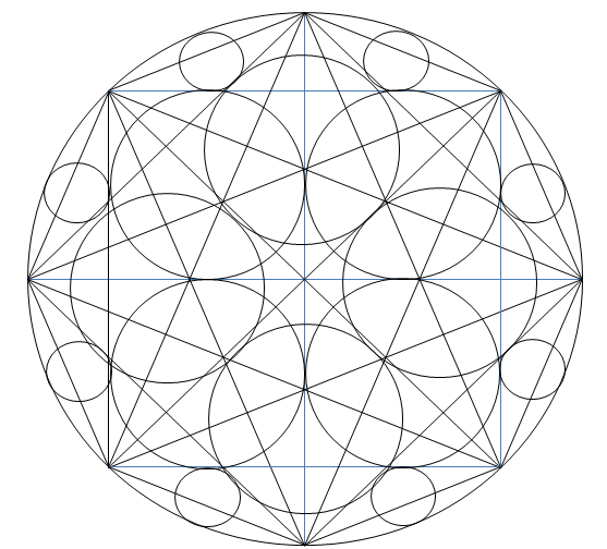 Pinta este mandala de dibujos geométricos. ¿Cuántos círculos ...