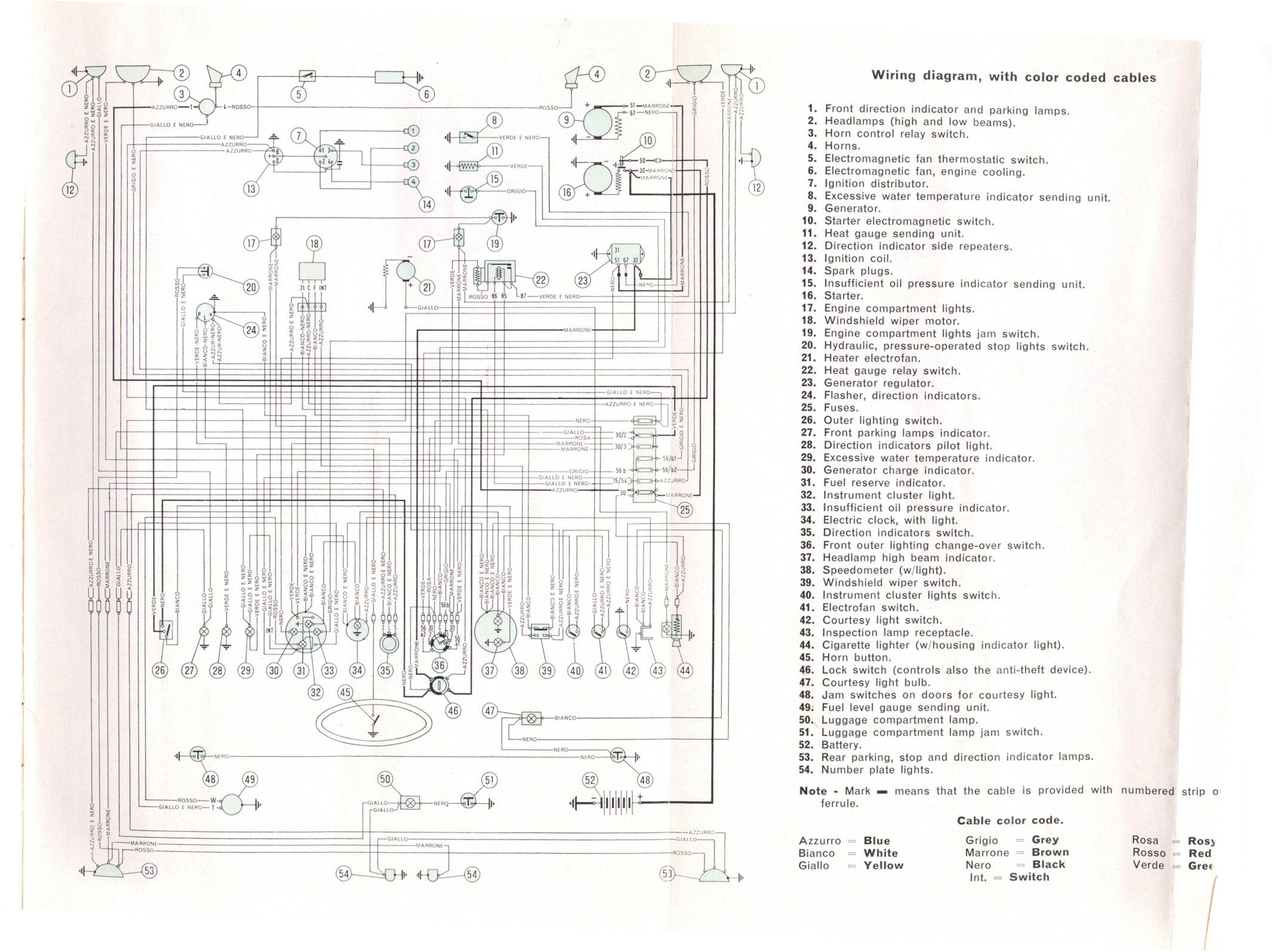 Unique Gm Ac Wiring Diagram #diagramsample #diagramformats