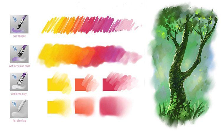 Corel Painter Brushes Tutorial Digital Watercolor Digital