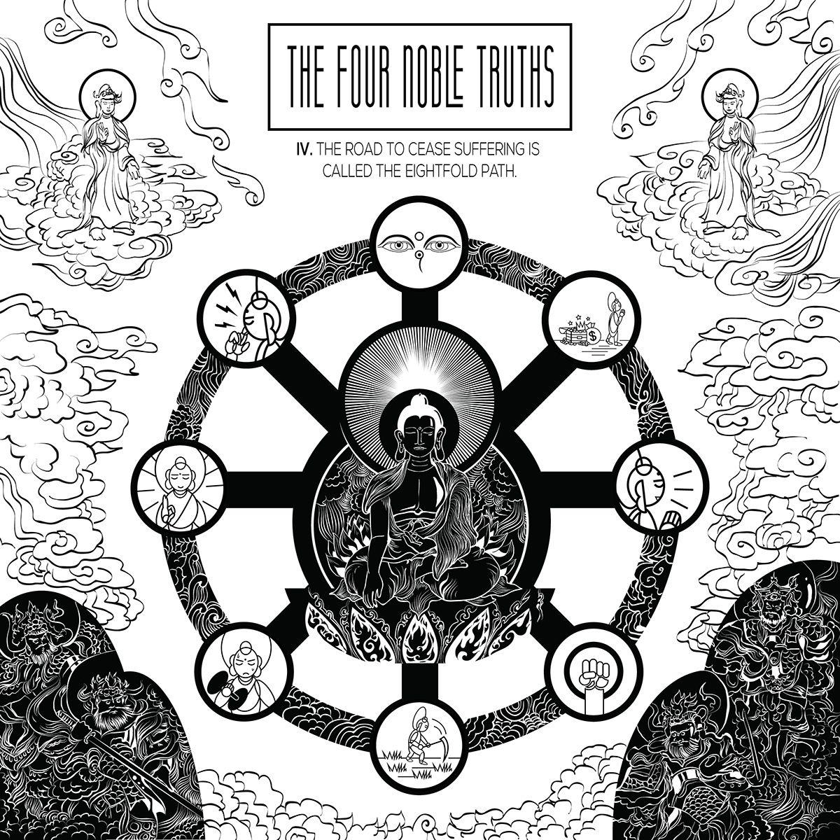8 fold path buddhism pdf